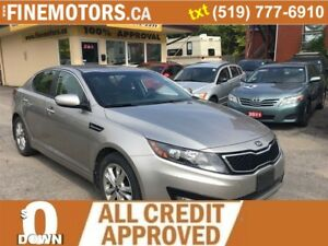 2013 Kia Optima EX Turbo/low km/great on gas