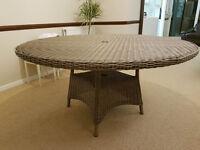 rotang table