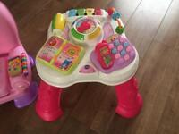 Baby toys for ages 0-2 years