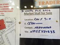 Market shop units for sale Birmingham