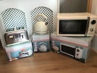 Microwave, Kettle & Toaster