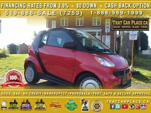 2013 Smart fortwo Pure-$31/Wk-CLEAN CARPROOF-AUX-PwrDrs/Wdws-Key