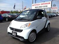 2013 smart fortwo Pure Prl White  Air & GPS*$35/Wkly