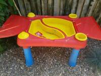 Sandpit |water table