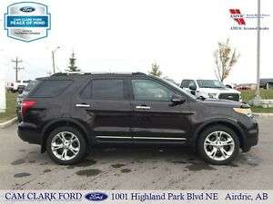2013 Ford Explorer Limited V6 AWD