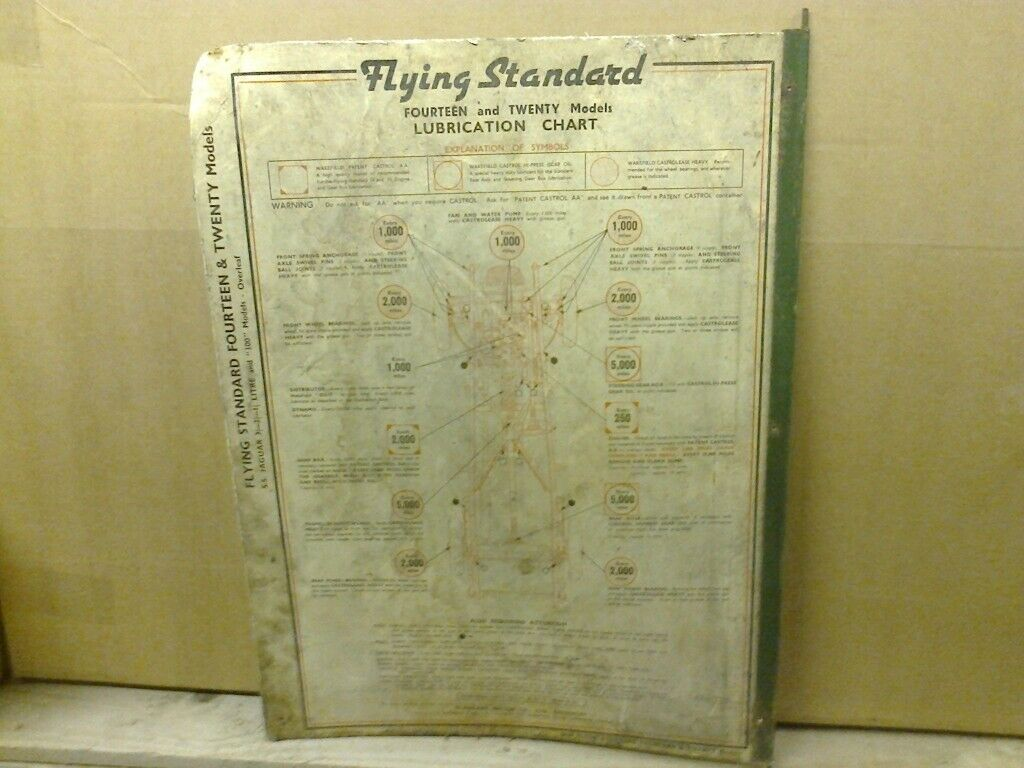 Flying Standard & S S  Jaguar Lubrication Chart Classic Car Memorabilia Man  Cave | in Montrose, Angus | Gumtree