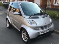 Smart ForTwo City Passion 12 MONTHS MOT