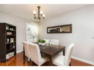 Beautiful townhouse for rent near Uplands!