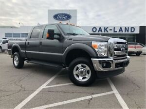 2015 Ford F-250 F-250 Xlt+Low Kms!!