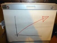 NOBO Desk top flip chart stand - pre-owned