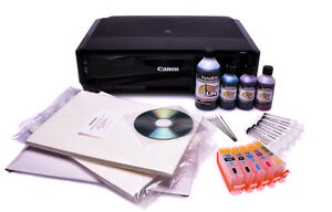 Cake Decorating Starter Kit Ebay