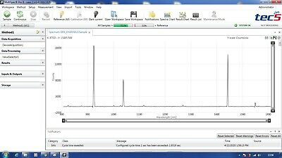Nir Pgs Spectrometer Headwall Photonics 965-1700nm Sma Fiber Te Cooled Usb