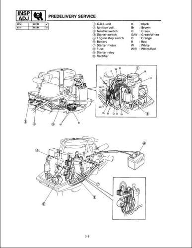 Yamaha Suzuki Evinrude Honda Outboard Diagnostic Kit Jet
