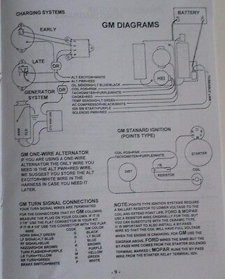 Massey Harris Wiring Diagrams besides E36 Horn Wiring Diagram besides Wiring Diagram 2007 Additionally Ford 3g Alternator likewise Wiring Diagram For 2005 Polaris Ranger besides Ez Wiring Diagram. on ez 21 wiring harness