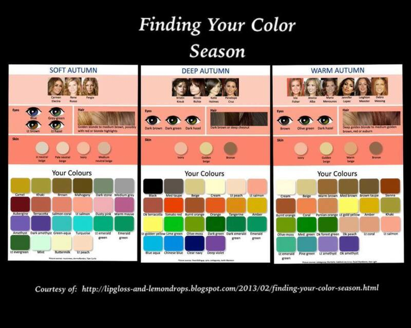 Finding The Right Makeup Colors For Your Skin Tone Ebay