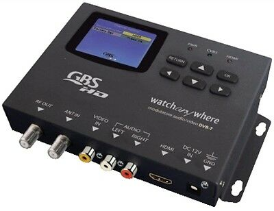 MODULATORE DIGITALE AUDIO/VIDEO SENDER RF PLL AUTOALIMENTATO HDMI COMP. MYSKY HD