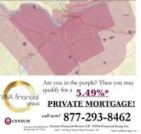 ✅5.49% PRIVATE 1ST MORTGAGE ✅6.99% PRIVATE 2ND MORTGAGES!!