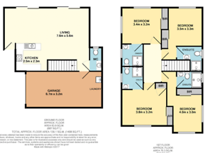 4 bedroom 4 en-suite Townhouse! Call for an inspection!