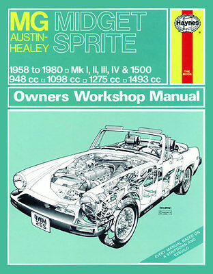0265 Haynes MG Midget & Austin-Healey Sprite (58 - 80) up to W Workshop Manual
