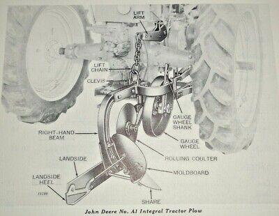 John Deere No. 1 A1 B1 One-bottom Integral Tractor Plow Parts Catalog Original