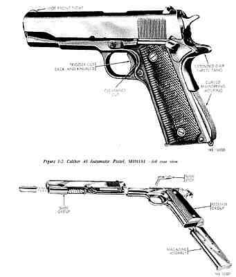 U.S. Army M1911A1 .45 Cal Pistol Service Repair Parts and Operator Manuals on CD for sale  Springfield