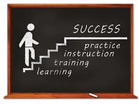 Learn the English YOU & GET THE JOB YOU WANT! Specific, professional training for YOUR specific job!