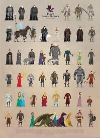 Game of Throne pixels A4 laminated
