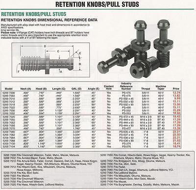 PSC-475 Coolant Thru Retention Knob CAT40 For Fadals /& Mazaks USA