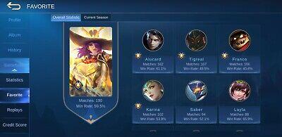 e Legends Account for sale