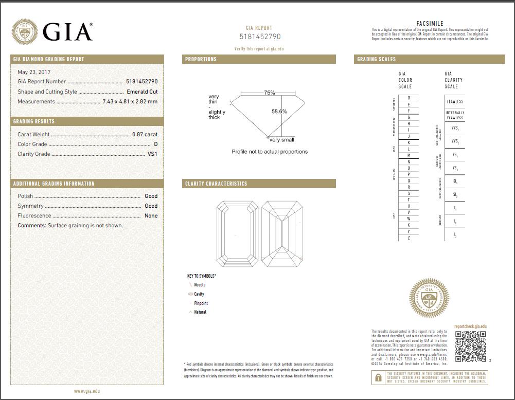 0.87 Carat Loose D / VS1 Emerald Cut Diamond GIA Certified