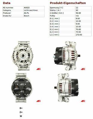 AS-PL Lichtmaschine Generator für Mercedes Benz C200 C220 SPRINTER VITO
