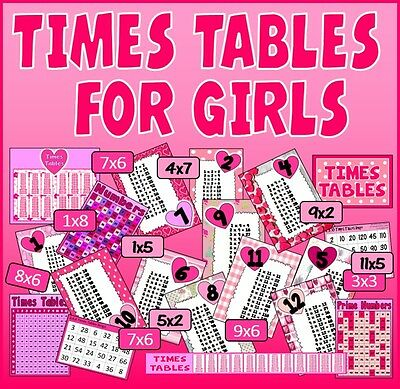 CD TIMES TABLES POSTERS DISPLAY TEACHING RESOURCES GIRLS MATHS NUMERACY KS1-2