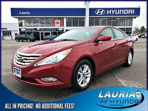2013 Hyundai Sonata GLS Auto - Sunroof / Alloys