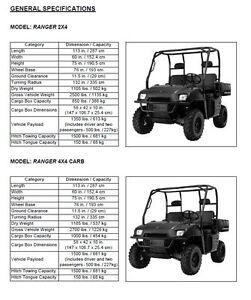Best - Polaris Ranger 500 Service Repair Manual CD 2005 2006 2007 2008 2x4 4x4