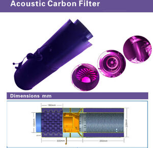 New Cannabis Air Purifier Carbon Filter/Fan Ventilation Unit