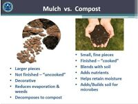 Topsoil, Sand, Bark, Compost, Mulch