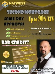 Best Mortgage Rates-Same Day Approval