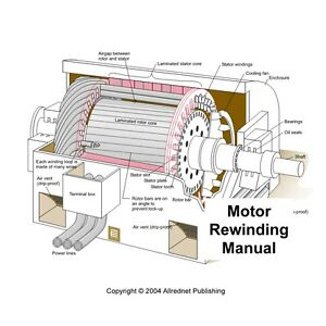 Electric motor repair and rewinding course on cd ebay for Electric motor rewind prices