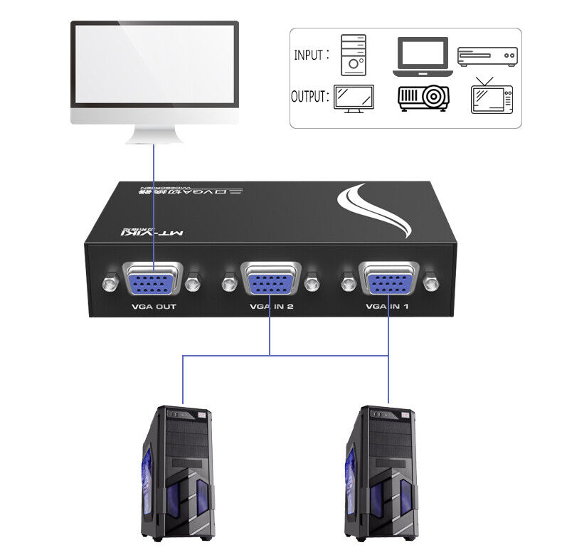 1 Monitor to 2 PC 2 PORT 2 In 1 Out VGA//SVGA Manual Sharing Switch Switcher Box