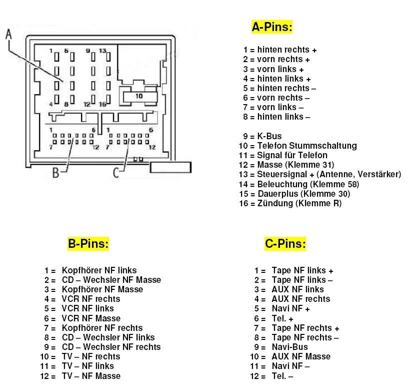 Bmw E46 Cd Changer Wiring Diagram