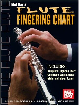 A Tune A Day For Clarinet Book 1 By C Paul Herfurth Convenient To Cook