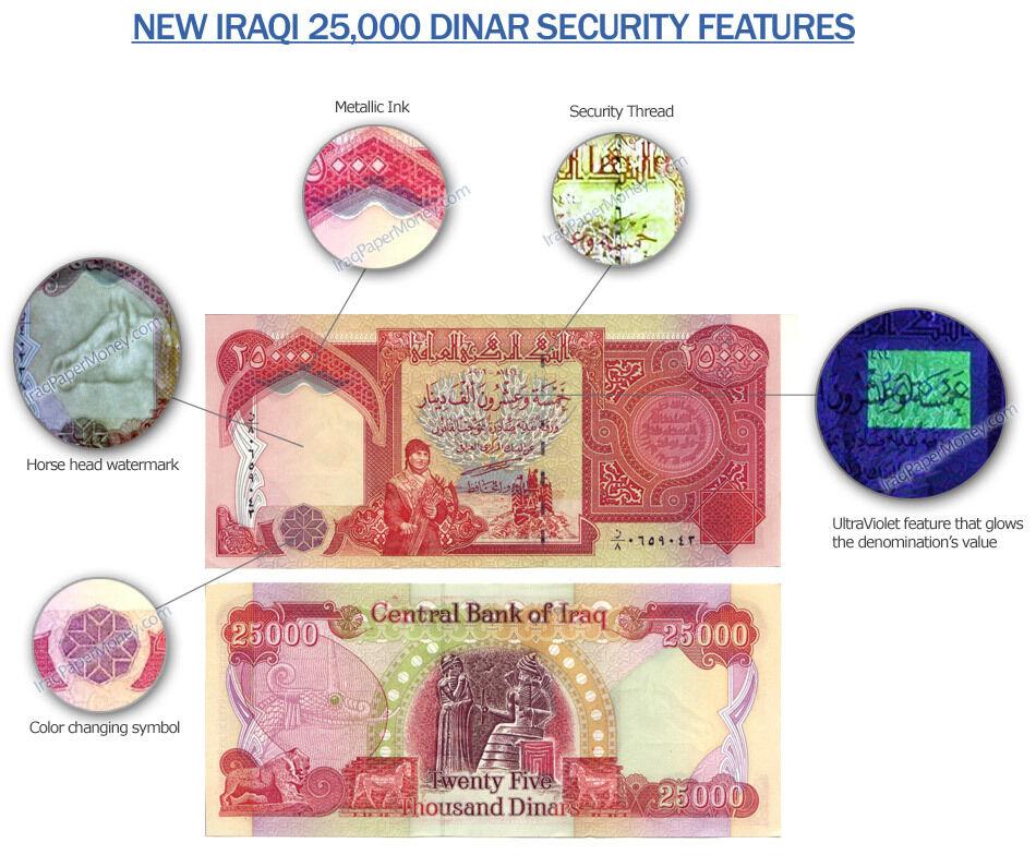 Купить 25,000 IRAQI DINAR (1) 25,000 NOTE UNCIRCULATED!! AUTHENTIC! IQD!@