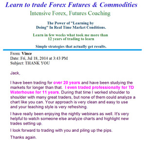 Learn forex from a to z