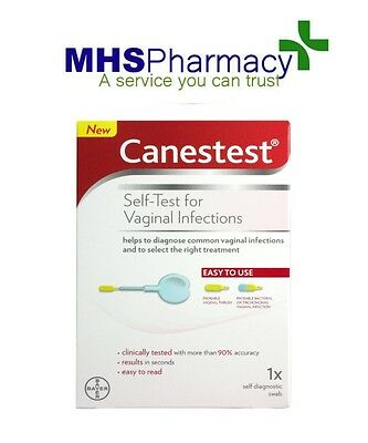 Canestest Self Test Easy To Read For Vaginal Infections - private listing