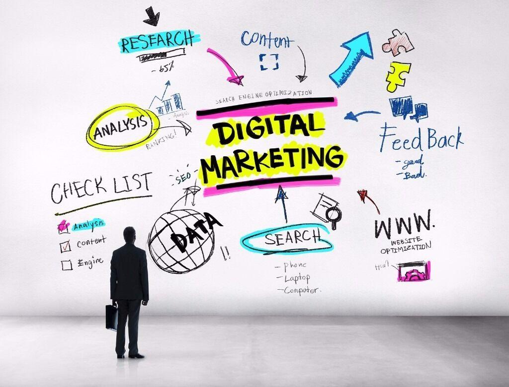 Online Marketing, Web Development and Software Development Services