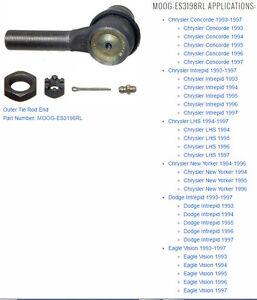 Intrepid Outer Tie Rod End