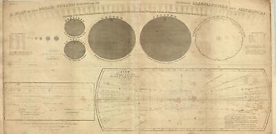 1835 Burritt Map of the Solar System