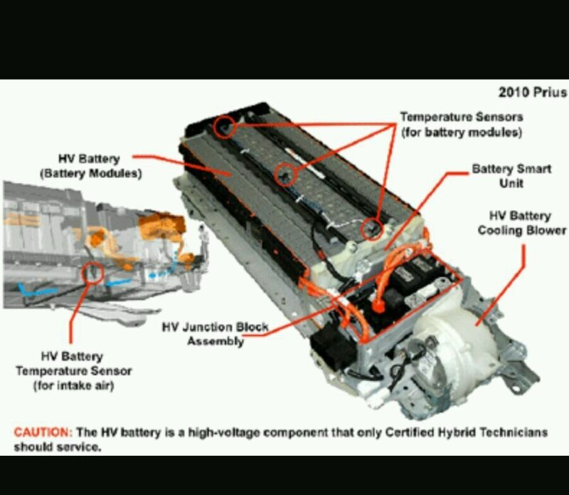 Toyota Prius hybrid battery single cell. Also repair and replacement.