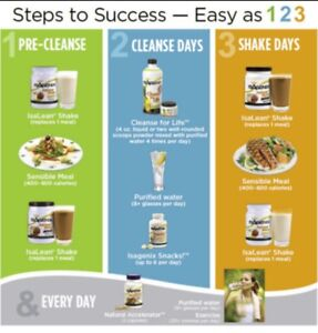 ⁉️2 for price of 1 deal : Lose 20 lbs unwanted fat in 3 weeks