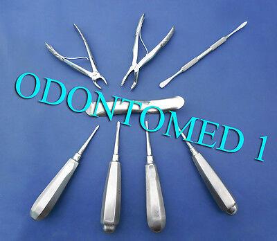 basic guide to dental instruments pdf